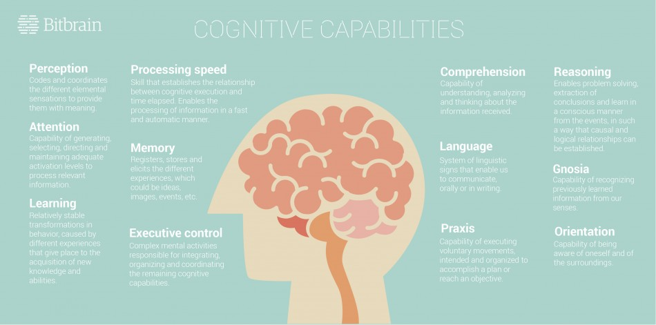 infographic-cognitive-capabilities.jpg