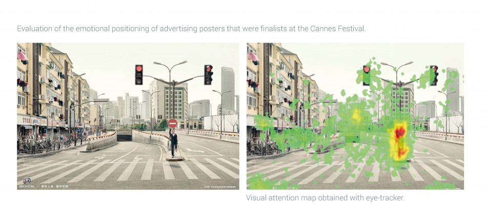 visual attention in advertising