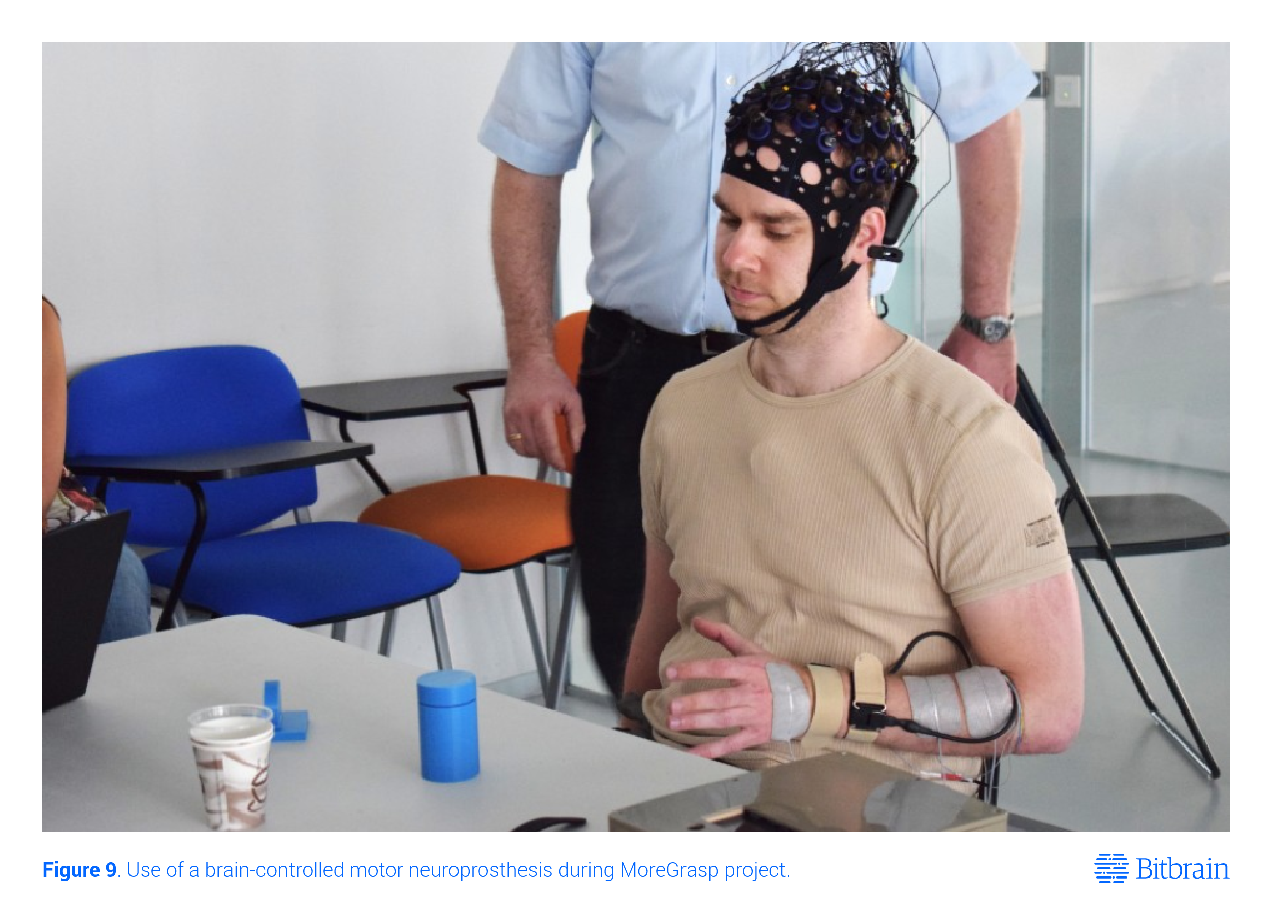 eeg cap for brain-computer interface research project
