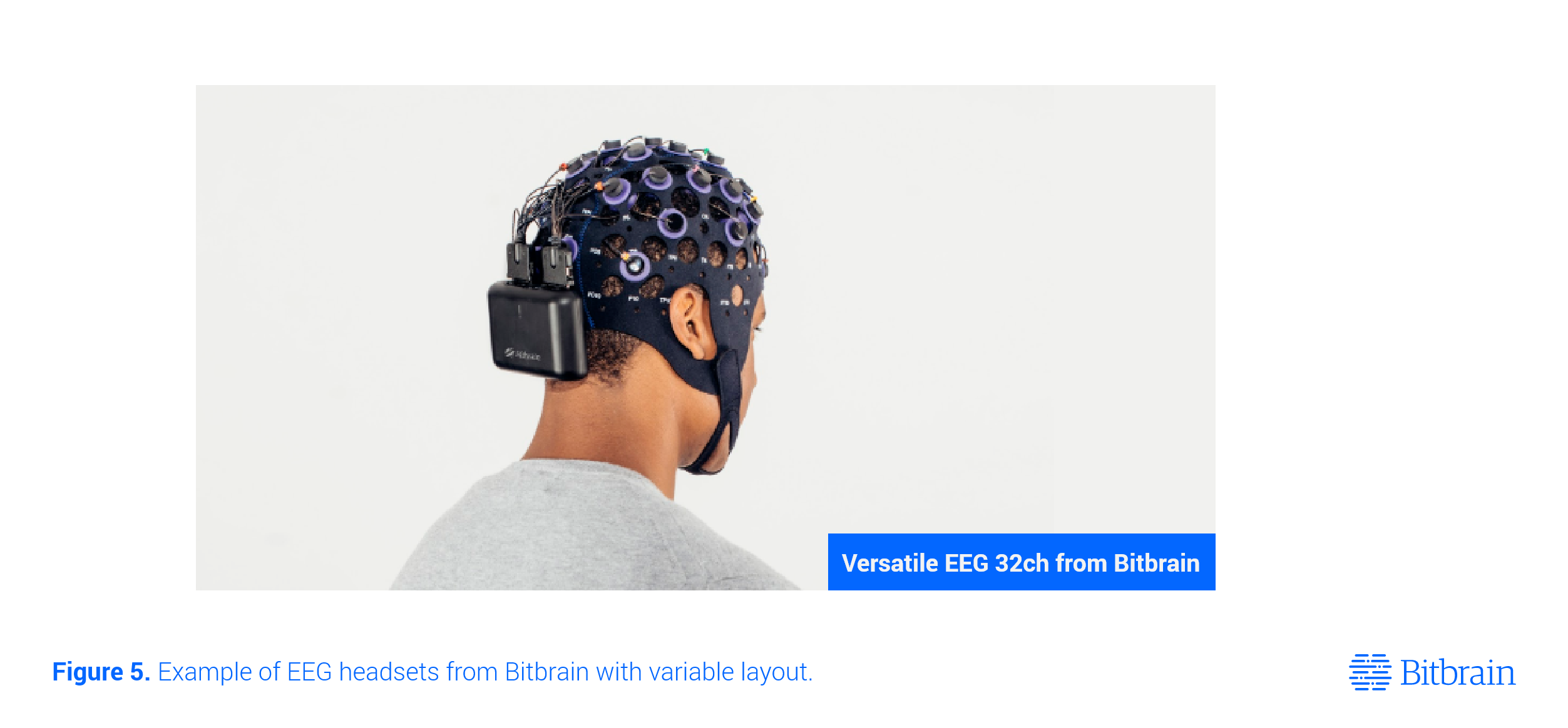 eeg cap with variable eeg electrode placement